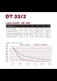DT 33/2-Circle Part-4m-90dgr