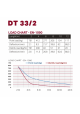 DT 33/2-C20-L60