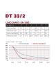 DT 33/2 -Circle Part-8m-45dgr